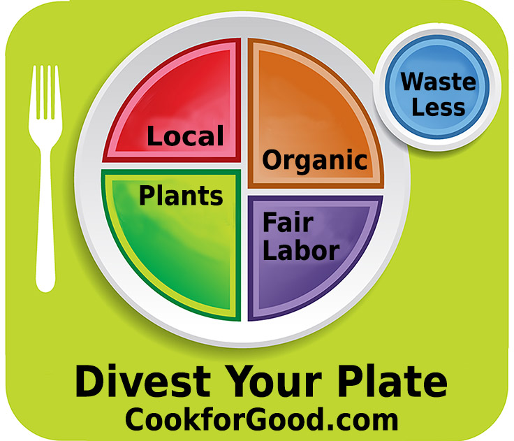 Divest Your Plate