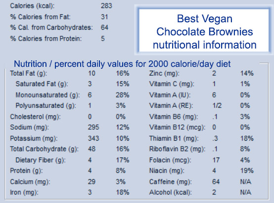 nutritional information for best vegan chocolate brownies